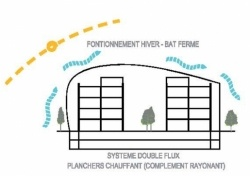 Concours architecte HQE - principe de construction